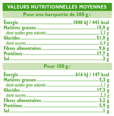Tofu à l'indienne riz Basmati et lentilles - Informations nutritionnelles