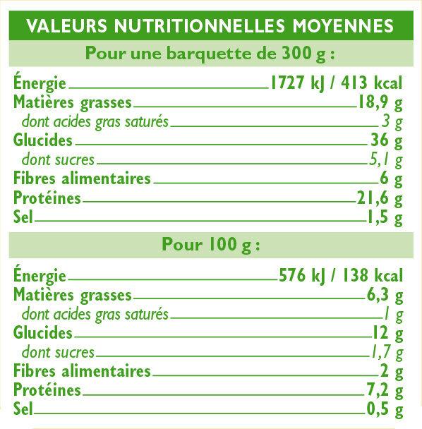 Poulet aux olives et boulgour - Nutrition facts