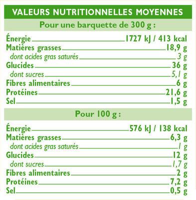 Poulet aux olives et boulgour - Informations nutritionnelles - fr