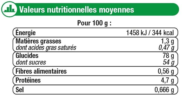 Assortiment gélifiés au réglisses - Nutrition facts