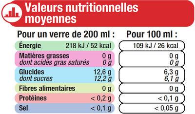Boisson au thé glacé saveur mangue passion - Informations nutritionnelles