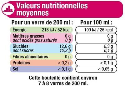 Boisson au thé glacé saveur mûre framboise - Informations nutritionnelles - fr
