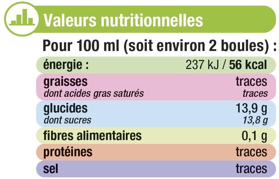 Sorbet au citron - Informations nutritionnelles - fr