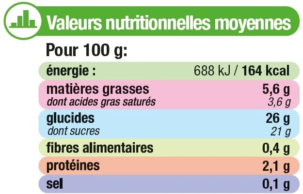 Glace fraise avec morceaux de fraises, - Informations nutritionnelles