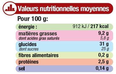 Crème glacée caramel - Informations nutritionnelles