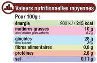 Crème glacée menthe chocolat - Voedingswaarden - fr