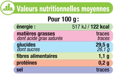 Sorbet poire - Informations nutritionnelles