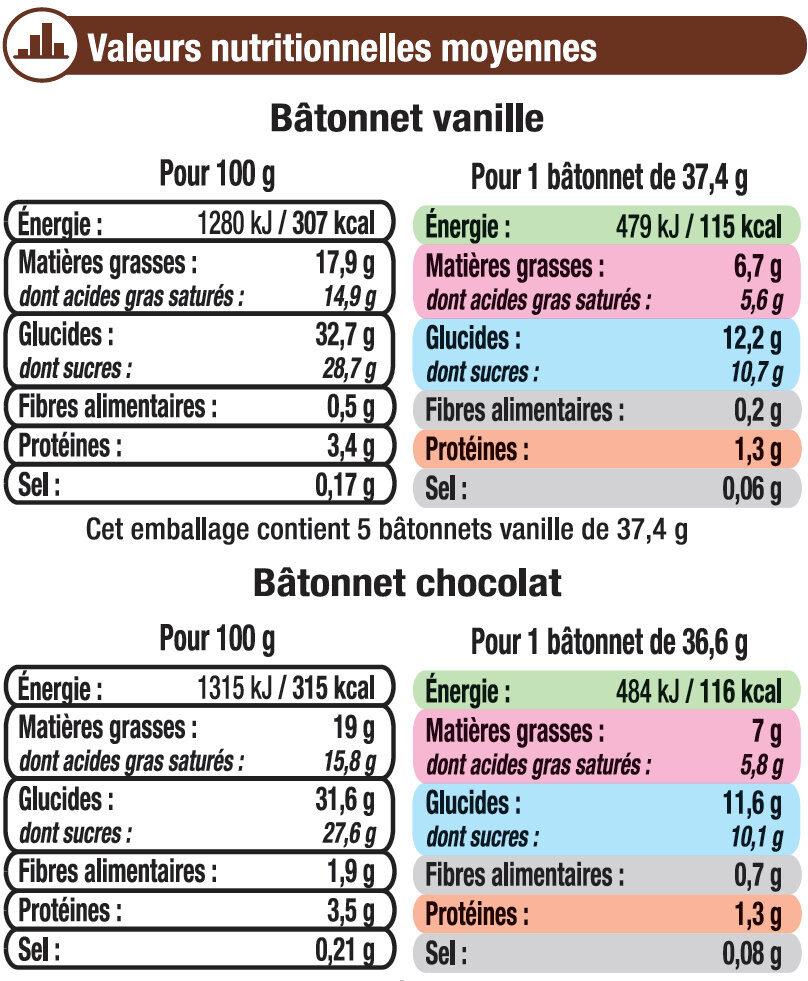 Bâtonnets vanille et chocolat - Nutrition facts