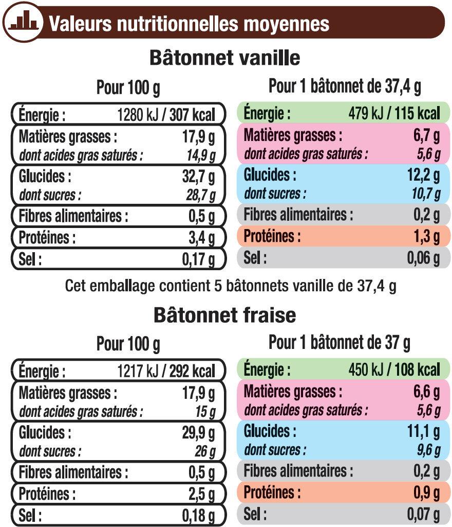Bâtonnets Vanille et Fraise - Nutrition facts