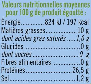 Miettes de thon huile olive peche ligne - Voedingswaarden - fr