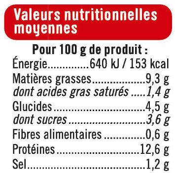 Miettes de thon tomate pêché canne - Voedingswaarden - fr