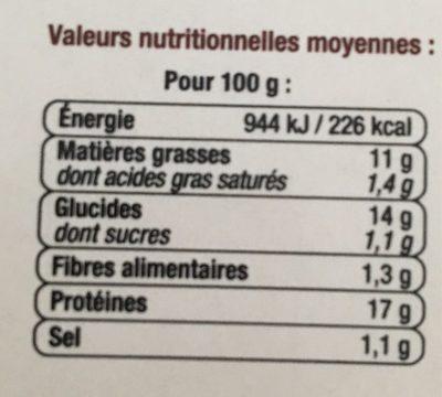 20 nuggets poulet U - Voedigswaarden