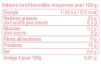 Chipolata sans colorant - Voedingswaarden - fr
