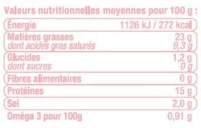 Chipolata sans colorant, - Nutrition facts
