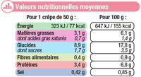20 Crêpes jambon fromage - Informations nutritionnelles - fr