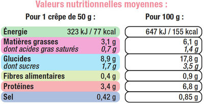 10 Crêpes jambon fromage - Informations nutritionnelles