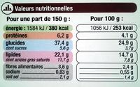 Tourte Champignons - surgelée 500 g - Nutrition facts