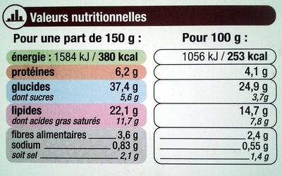 Tourte Champignons - surgelée 500 g - Nährwertangaben - fr