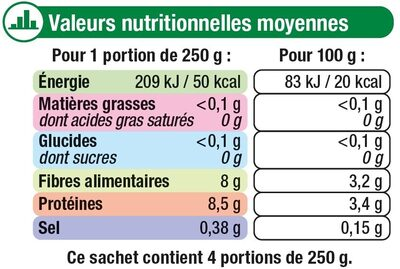 Epinards en branches - Nutrition facts