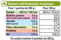Poêlée champêtre aux légumes, pommes de terre et champignons de Paris - Voedigswaarden