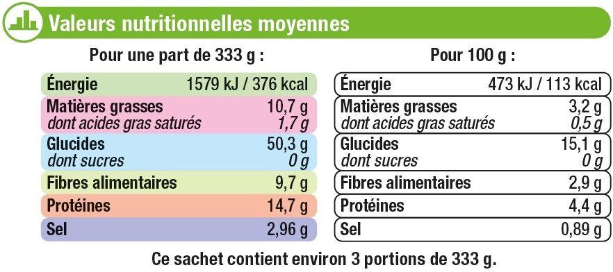 Riz à la cantonaise - Nutrition facts