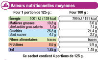 Calamars à la romaine - Nutrition facts