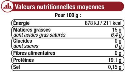 Steaks hachés pur boeuf - Nutrition facts
