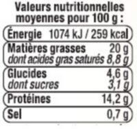Viande hachée bolognaise, 20% MAT.GR., - Nutrition facts