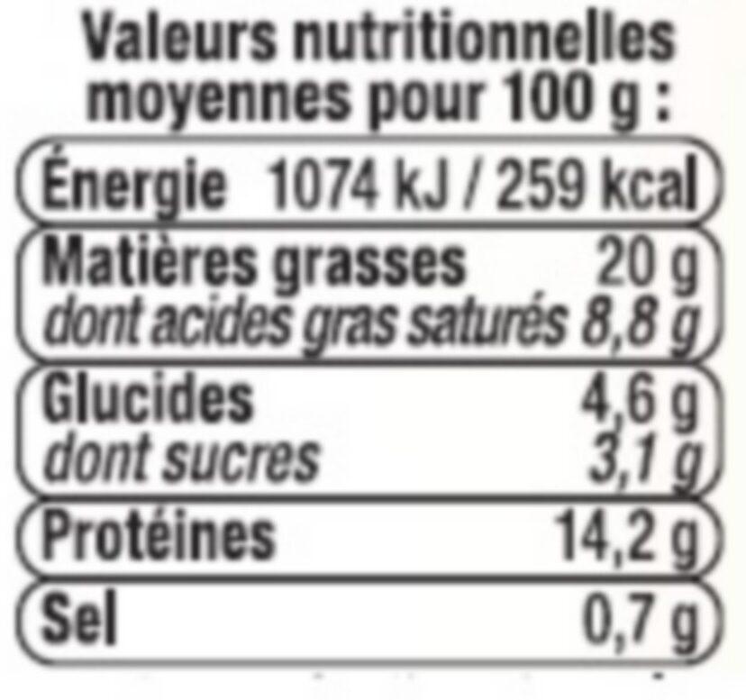 Viande hachée bolognaise, 20% MAT.GR. - Informations nutritionnelles - fr