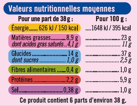 Pâte à tarte feuilletée ronde prête à dérouler - Informations nutritionnelles - fr
