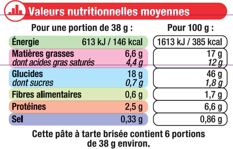 Pâte brisée au beurre prête à dérouler - Informations nutritionnelles