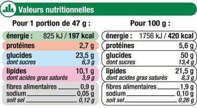 Pâte à tarte sablée ronde prête à dérouler - Informations nutritionnelles
