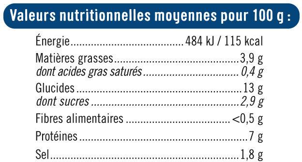 Miettes à base de chair de poisson saveur crabe - Nutrition facts - fr