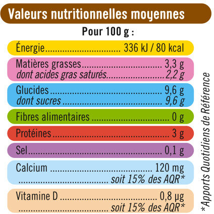 Yaourts nature sucrés - Voedigswaarden