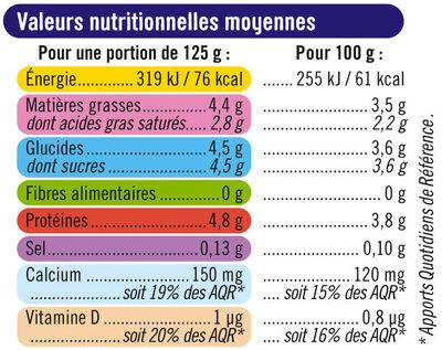 Yaourts Brassés Nature - Informations nutritionnelles