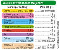 Yaourts brassés sucrés à la pulpe de fruits, - Informations nutritionnelles