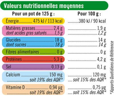 Yaourts brassés sucrés à la pulpe de fruits, - Nutrition facts