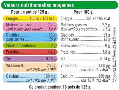 Yaourts brassés sucrés à la pulpe de fruits - Informations nutritionnelles - fr