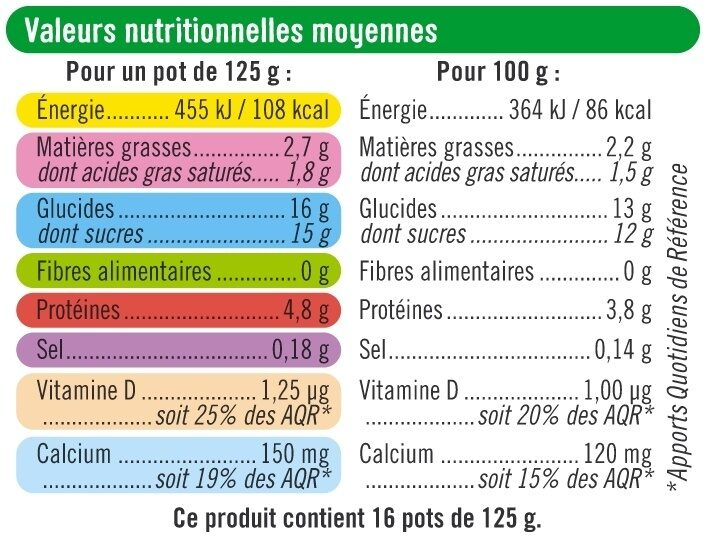 Yaourts brassés sucrés à la pulpe de fruits - Nutrition facts - fr