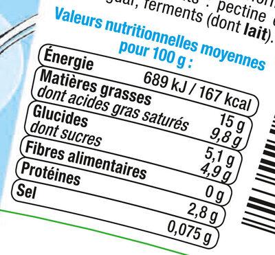 Crème fraîche épaisse légère 15%MG - Nutrition facts - fr