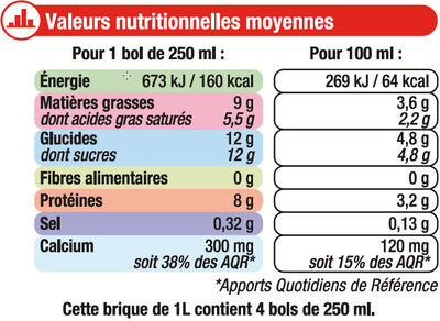 Lait UHT entier - Nutrition facts