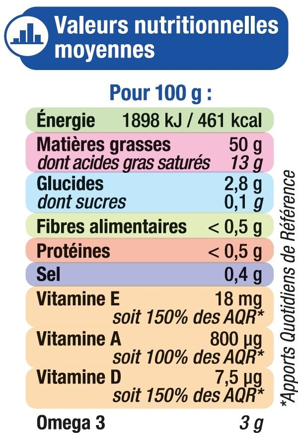 Matière grasse allégée au tournesol 50%MG - Voedingswaarden - fr