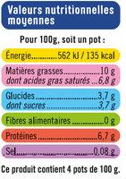 Fromage frais pasteurisé nature sous mousse de crème fouettée - Informations nutritionnelles - fr