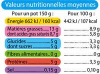Yaourt à la Grecque brassé nature - Informations nutritionnelles - fr
