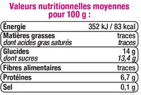Fromage frais saveur vanille 0%MG - Nutrition facts