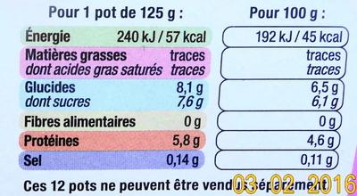 Yaourts 0% mg, aux fruits avec morceaux, fraise-ceris-pêche-ananas-poire-pruneau - Voedigswaarden