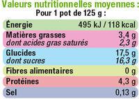 Yaourt aux morceaux de fruits panachés - Nutrition facts