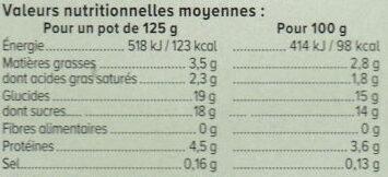 Yaourt aux morceaux de fruits panachés - Nutrition facts - fr