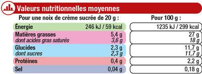 Crème sucrée vanillée UHT sous pression 27% de MG - Voedingswaarden