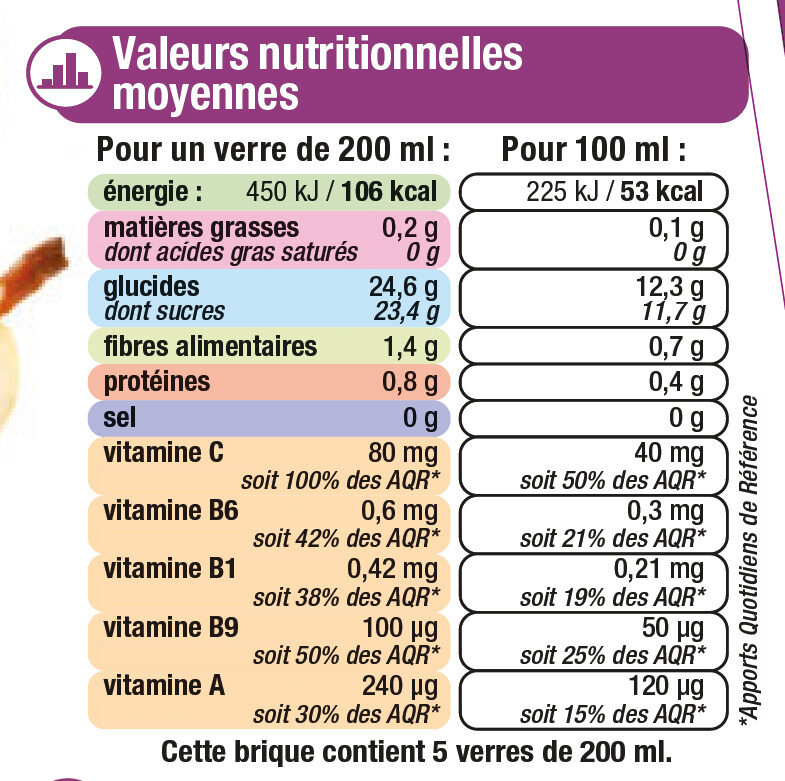 Pur jus cocktail multifruits - Informations nutritionnelles